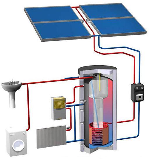 nakki fuel saver vente et installation de panneaux solaires bienvenue sur notre page d 39 accueil. Black Bedroom Furniture Sets. Home Design Ideas